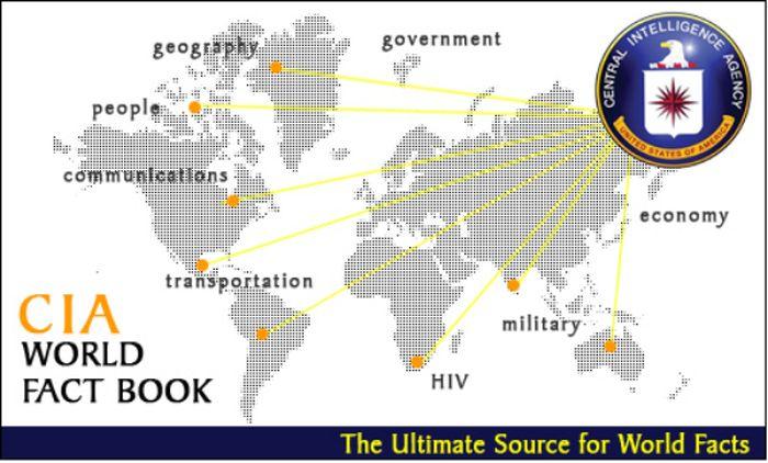 Всемирная книга фактов ЦРУ