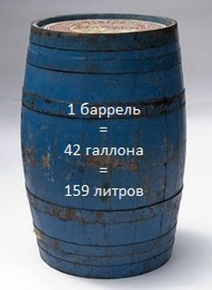 barrel-vodi-v-litrah