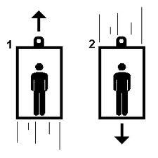 Загадка про лифт