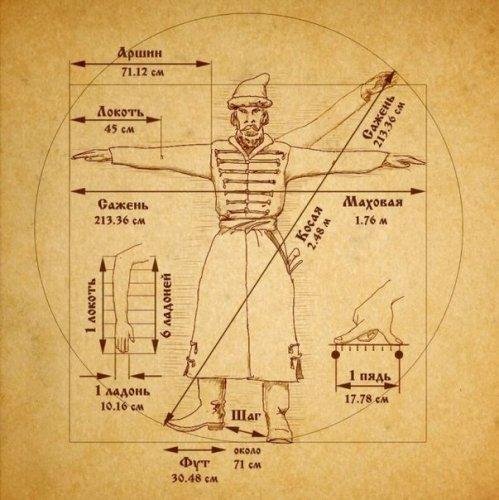 Старорусские меры длины