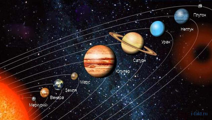 Доклад планеты солнечной системе 105