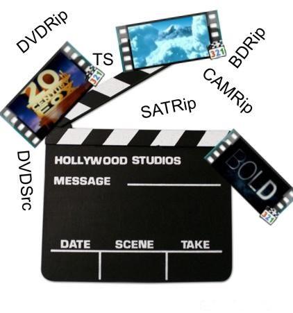 Какие бывают форматы фильмов
