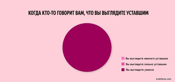 Интересные факты в графиках 22