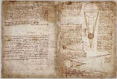 Кодекс Лестера