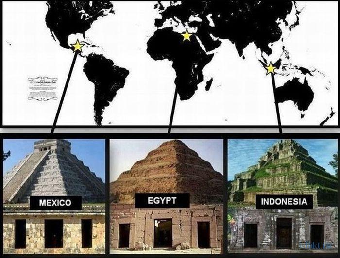 Пирамиды разных стран мира