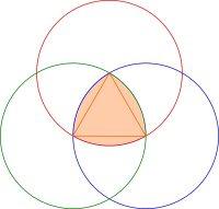 Треугольник рело