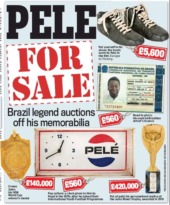 Распродажа Пеле