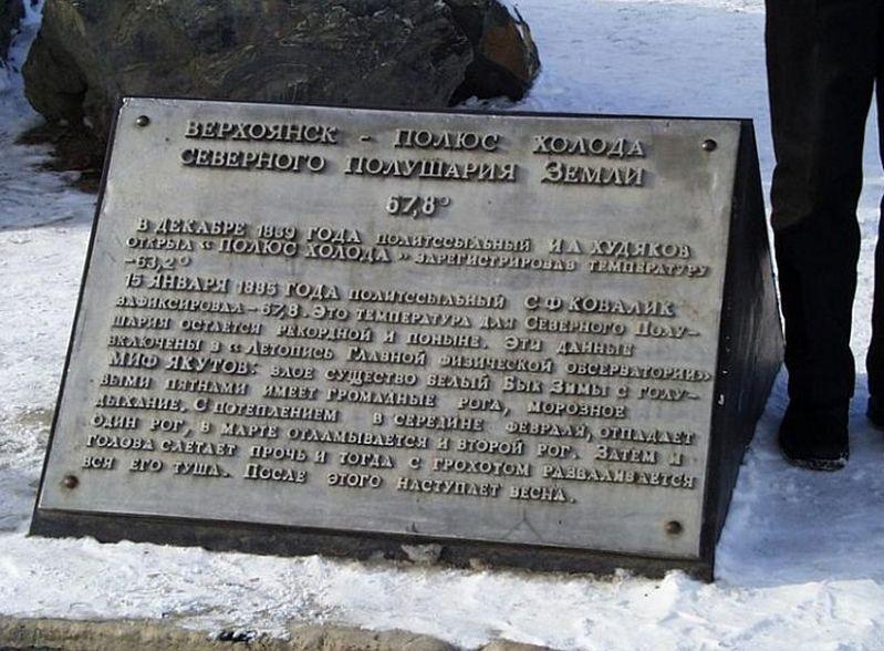 Верхоянск - самая холодная точка