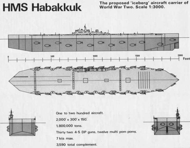 Проект Habakuk