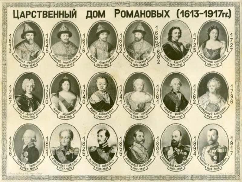 Интересные факты о династии Романовых.